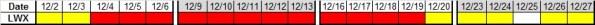 Next 4 wks LWX 11-29-2013