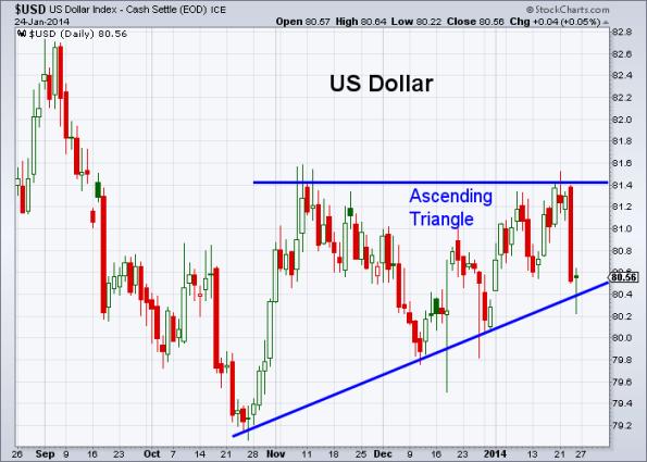 USD 1-24-2014