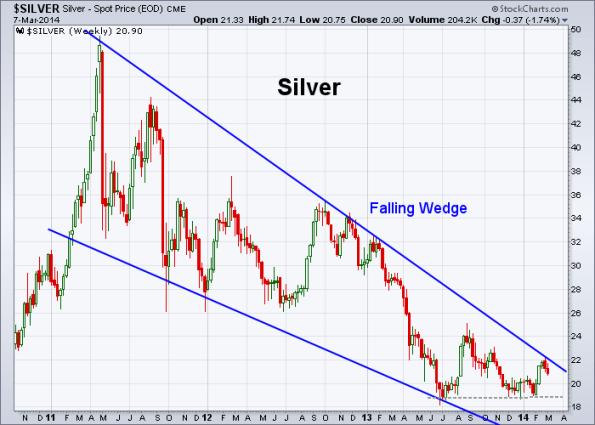 Silver 3-7-2014