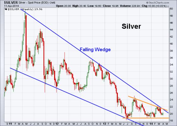 Silver 4-11-2014