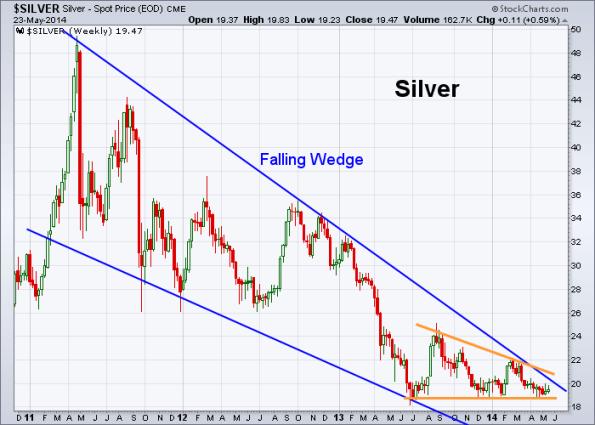 Silver 5-23-2014