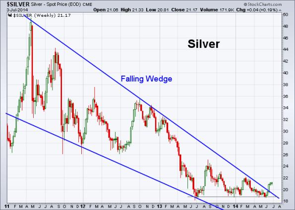 Silver 7-3-2014