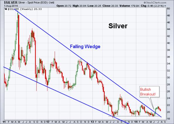 Silver 8-1-2014
