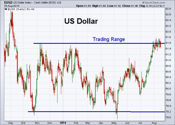 USD 8-15-2014