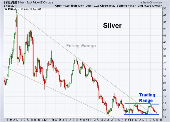 Silver 9-5-2014