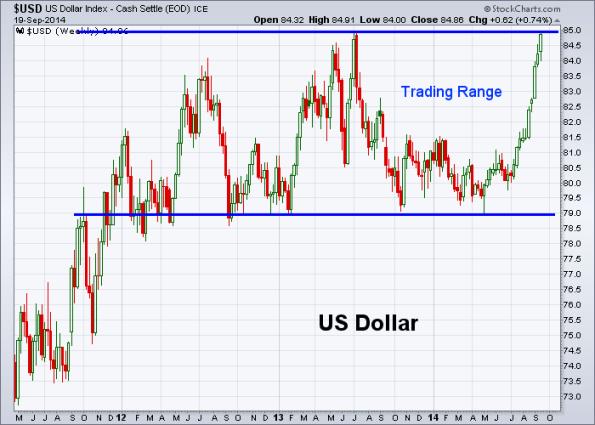 USD 9-19-2014