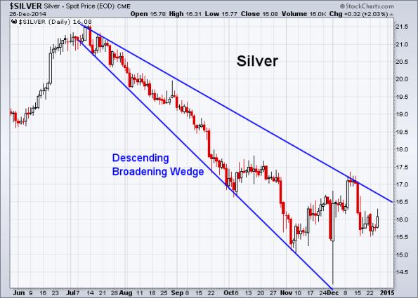 Silver 12-26-2014