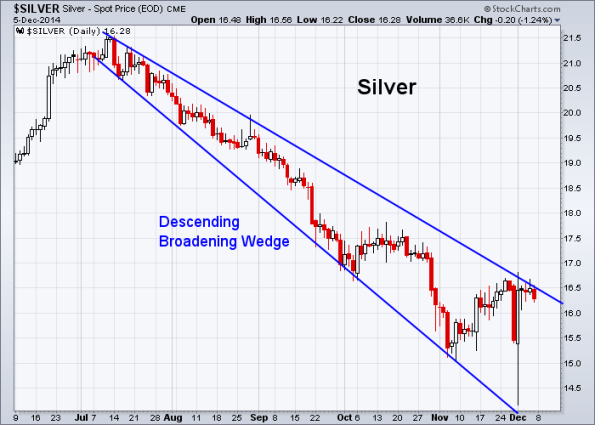 Silver 12-5-2014