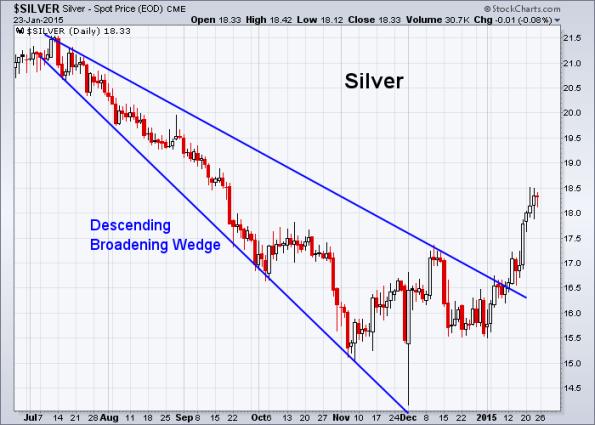Silver 1-23-2015