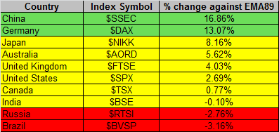 Global Markets 3-20-2015