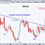 Silver 5-22-2015