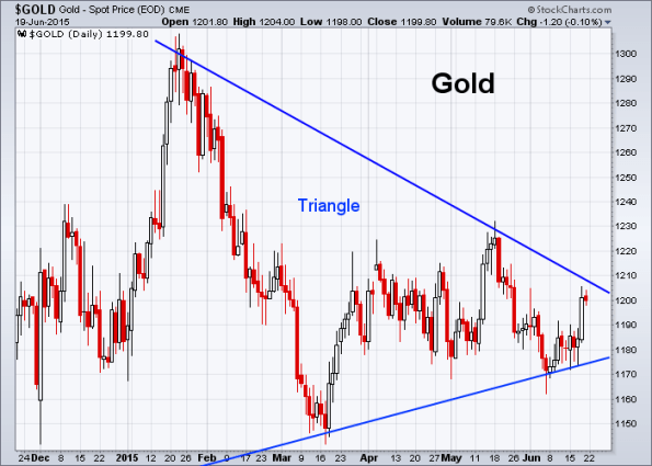GOLD 6-19-2015