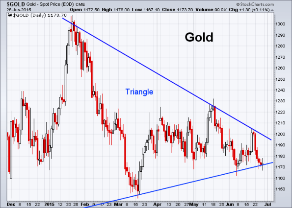 GOLD 6-26-2015