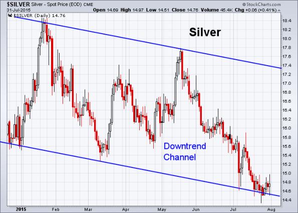 Silver 7-31-2015