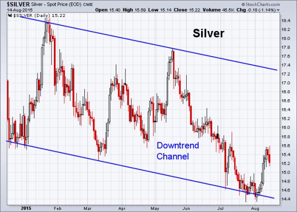 Silver 8-14-2015