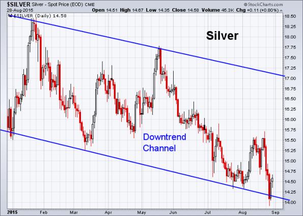 Silver 8-28-2015