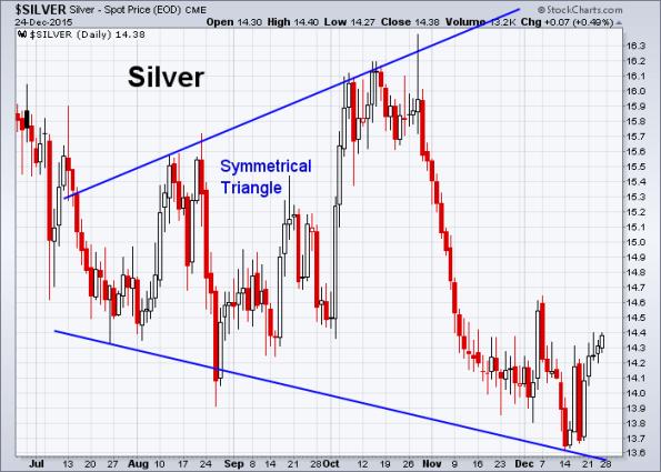 Silver 12-24-2015