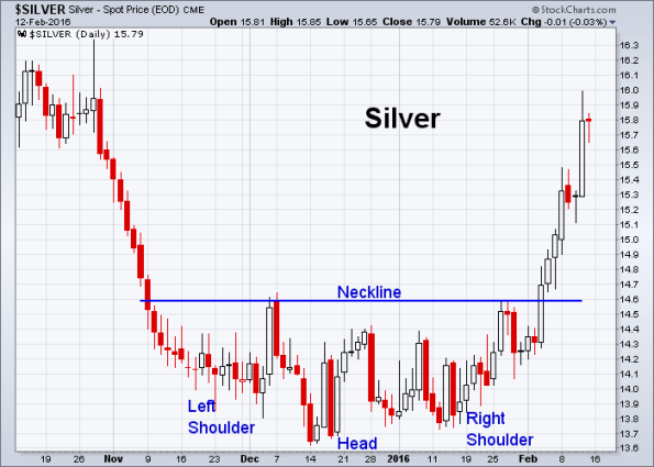 Silver 2-12-2016