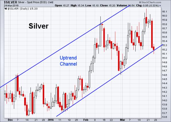 Silver 3-24-2016