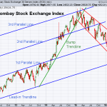 BSE 4-15-2016 (Weekly)