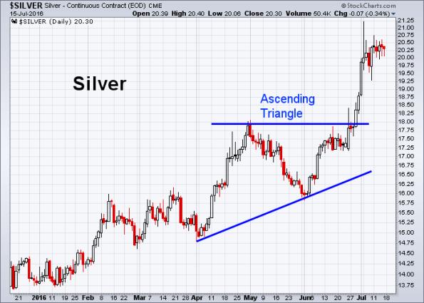 Silver 7-15-2016