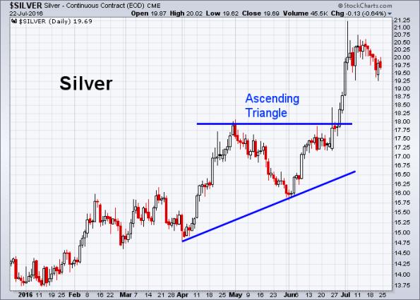 Silver 7-22-2016