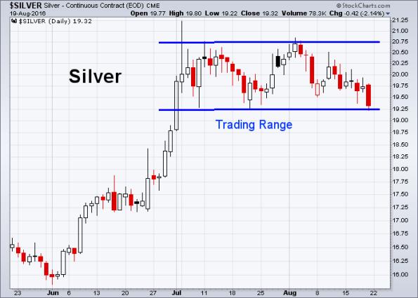 Silver 8-19-2016