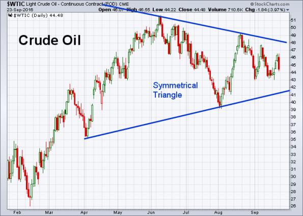 oil-9-23-2016