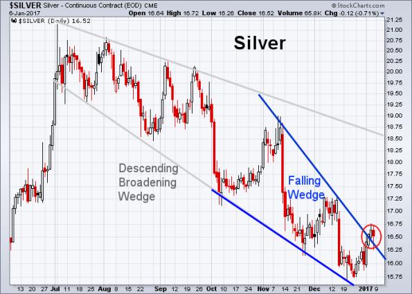 silver-1-6-2017