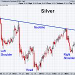 Silver 4-3-2017