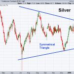 Silver 2-2-2018