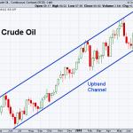Oil 7-27-2018