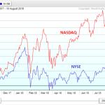 NASDAQ vs NYSE