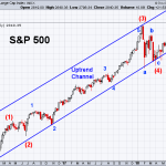 SPX 8-3-2018 Weekly
