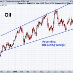 Oil 10-26-2018