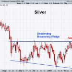 Silver 12-28-2018