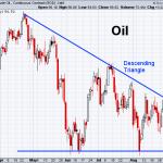 Oil 9-6-2019