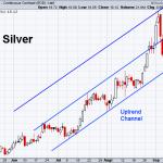 Silver 9-6-2019