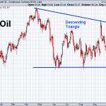 Oil 10-18-2019