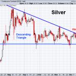 Silver 12-18-2020