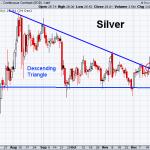 Silver 12-24-2020