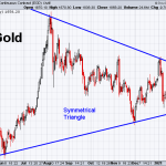 Gold 1-22-2021