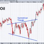 Oil 12-31-2020