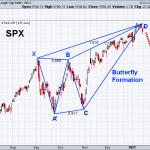 SPX 1-15-2021