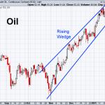 Oil 1-29-2021