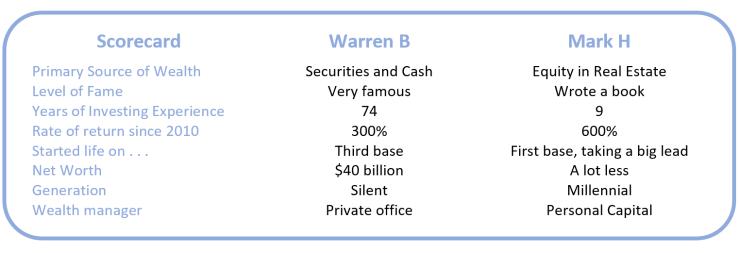 Chart summarizing the differences between Warren Buffett and Mark Helfman.