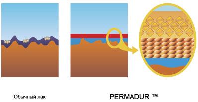 PERMADUR