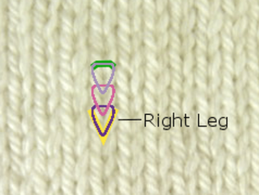 Anatomy of a knit stitch