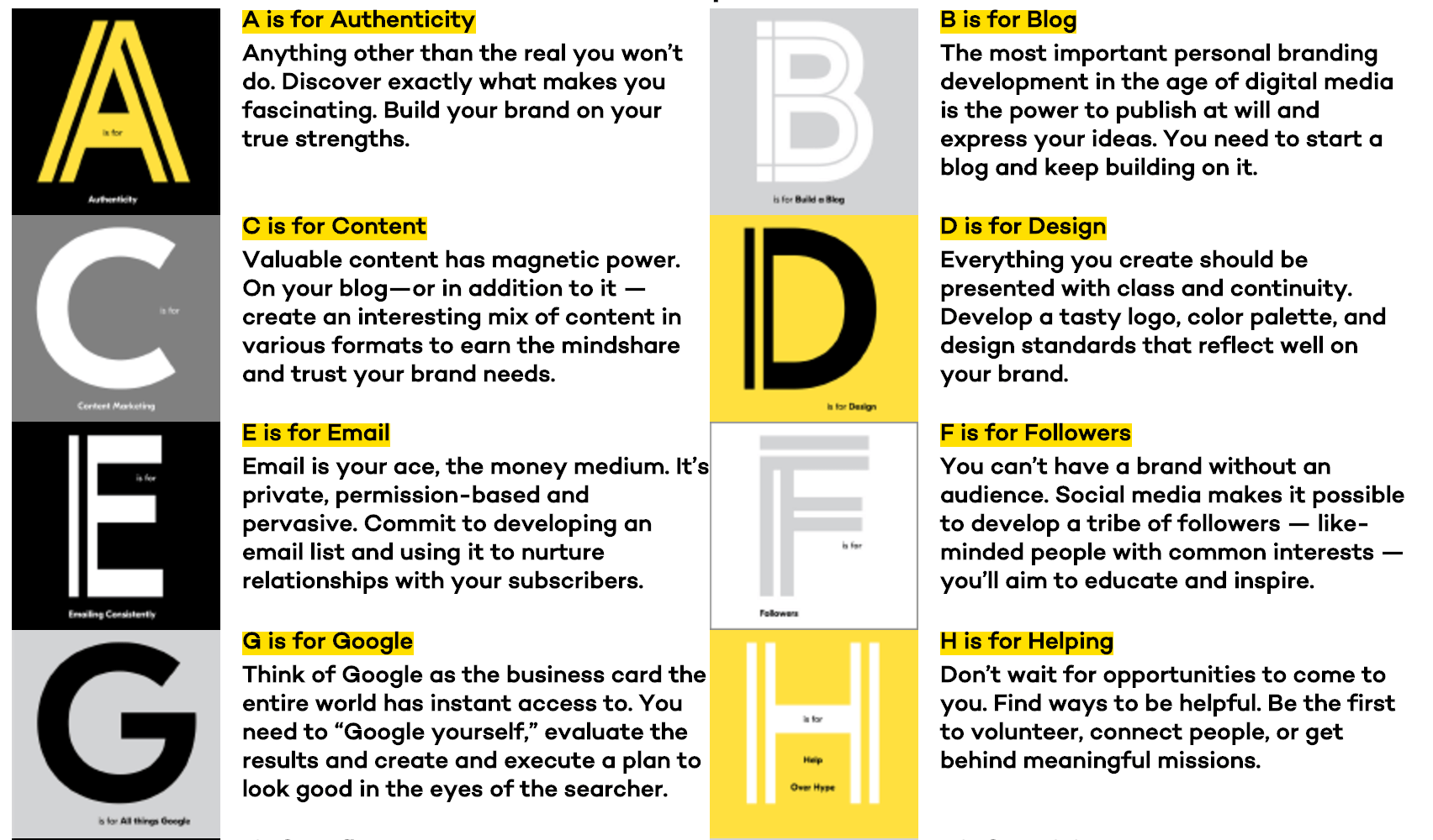 Personal Branding infographic snippet
