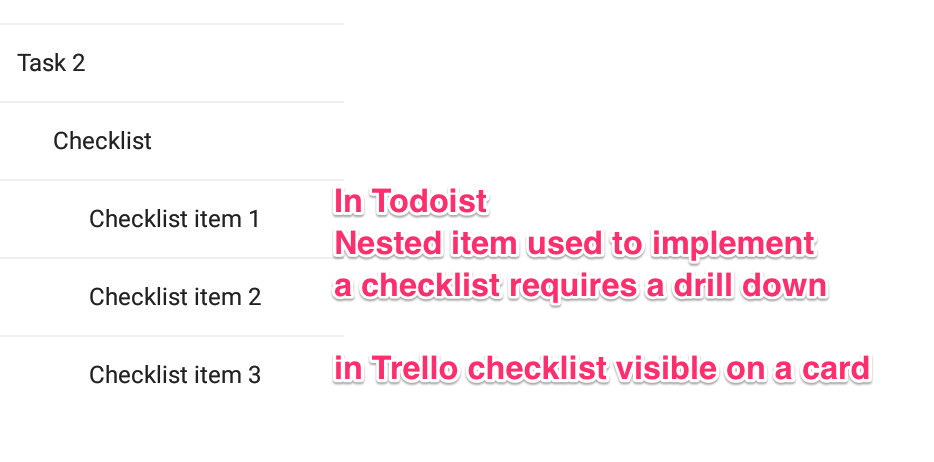 in todoist nested items requires drill down in Trello checklist visible on a card